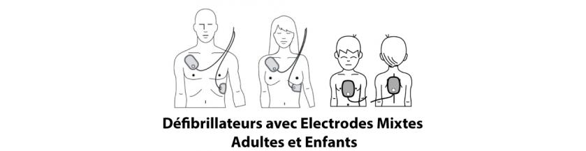 Défibrillateurs Electrodes Mixtes Adultes et Enfants